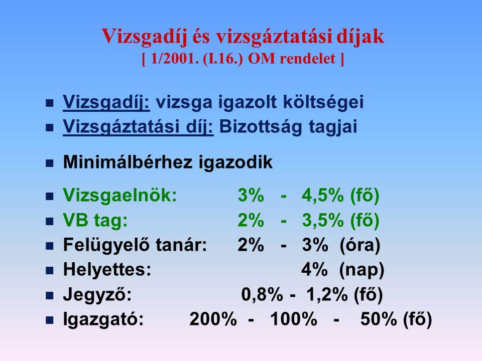 Vizsgadíj és vizsgáztatási díjak [ 1/2001. (I.16.) OM rendelet ]
